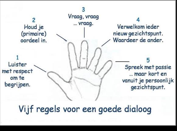 Afbeeldingsresultaat voor de dialoog regels